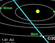 Il percorso della cometa che sfiorerà Marte (Nasa)