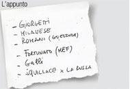 Finmeccanica, la spartizione dei postiListe con nomi di politici e manager