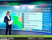 Il conteggio dei voti trasmesso da Radio24