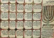 Calendario Ebraico. Le diverse datazioni del giorno di nascita di Gesù si comprendono con il calendario Ebraico. Sarebbe nato il 25esimo giorno del mese invernale di Tevet