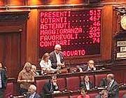 Il tabellone della Camera con voto di approvazione del provvedimento (LaPresse/Scrobogna)