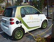 Smart elettrica
