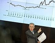 Mario Monti (archivio Corriere)