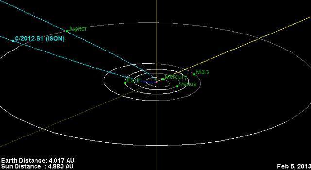 Sulla sinistra la traiettoria della cometa (da Nasa)