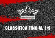 La classifica YOU CRIME fino al 1 settembre