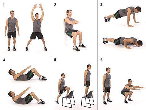 La sequenza dei primi sei esercizi