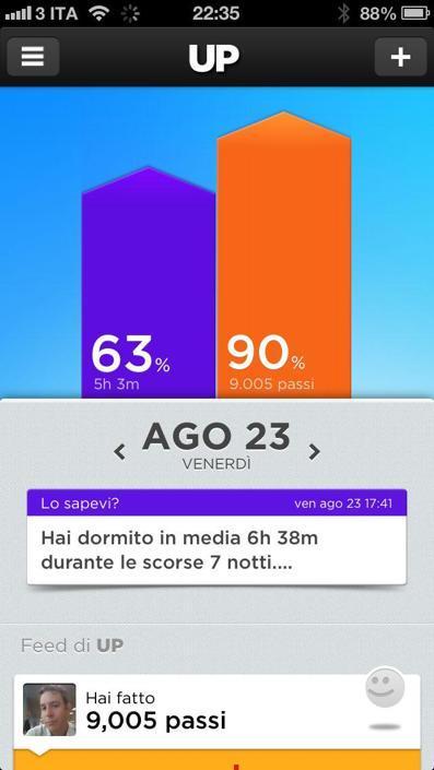 Ecco come funziona l'app. Una volta riversati i dati su sonno e movimento vengono visualizzati in questa schermata. La percentuale è relativa agli obiettivi fissati (8 ore di sonno e 10 mila passi)