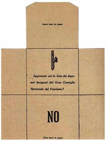 La scheda per il NO nel primo plebiscito fascista del 1929