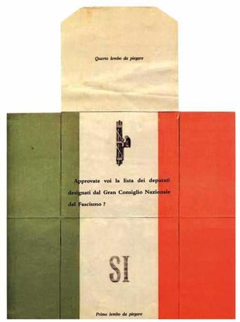 La scheda per il SI nel primo plebiscito fascista del 1929