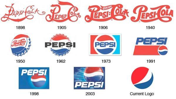 Così è cambiato il marchio della Pepsi-Cola, il soft drink inventato ...