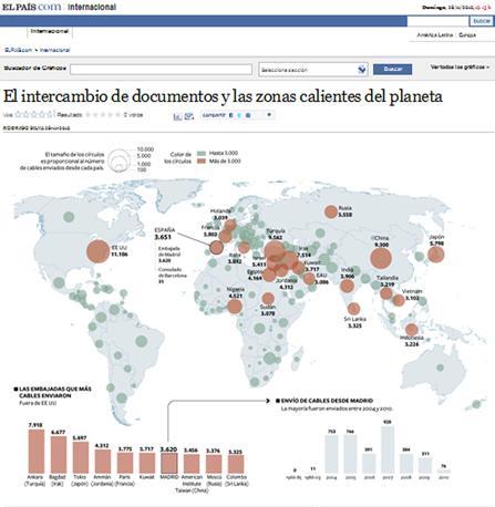 El Pais: una infografica sull'interscambio di documenti e le «zone calde» del Pianeta