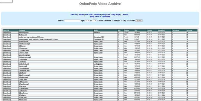 Immagini tratte da OnionPedo, database di immagini e video sistematizzato per età e gusti sessuali