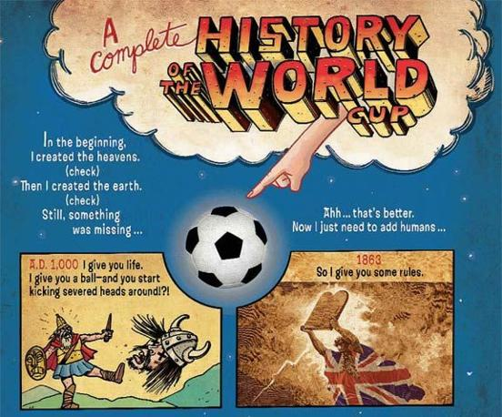 A complete history of the World Cup, di Peter Cuper