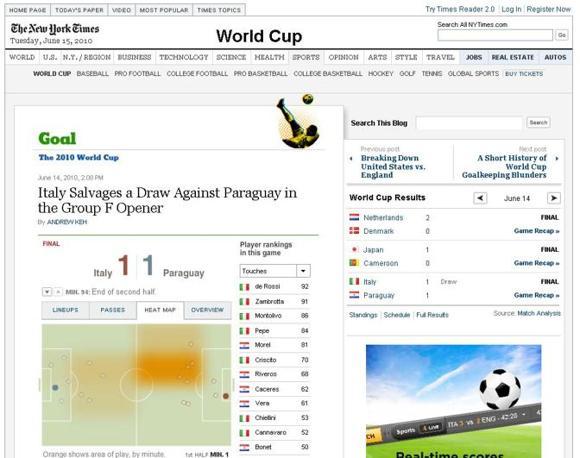 New York Times: «L'Italia si salva con un pari contro il Paraguay»