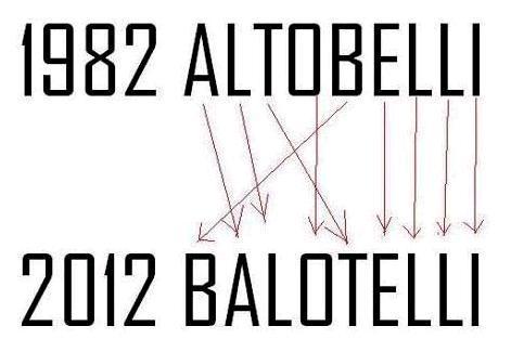L'anagramma è fatto, e in rete si sprecano i giochi di parole sui goleador del 2042 e 2072: Labotelli e Tobalelli (da Twitter)