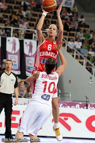 (Fiba Europe)