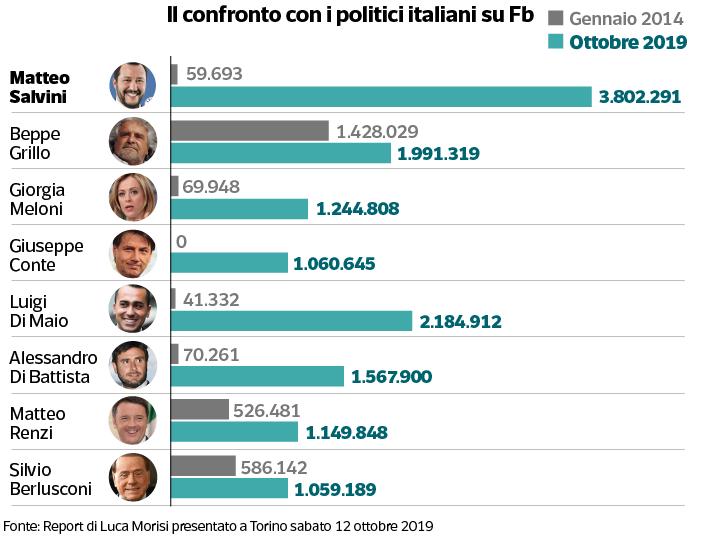 Russiagate: Salvini, ho incontrato Malofeev ma non ho chiesto soldi