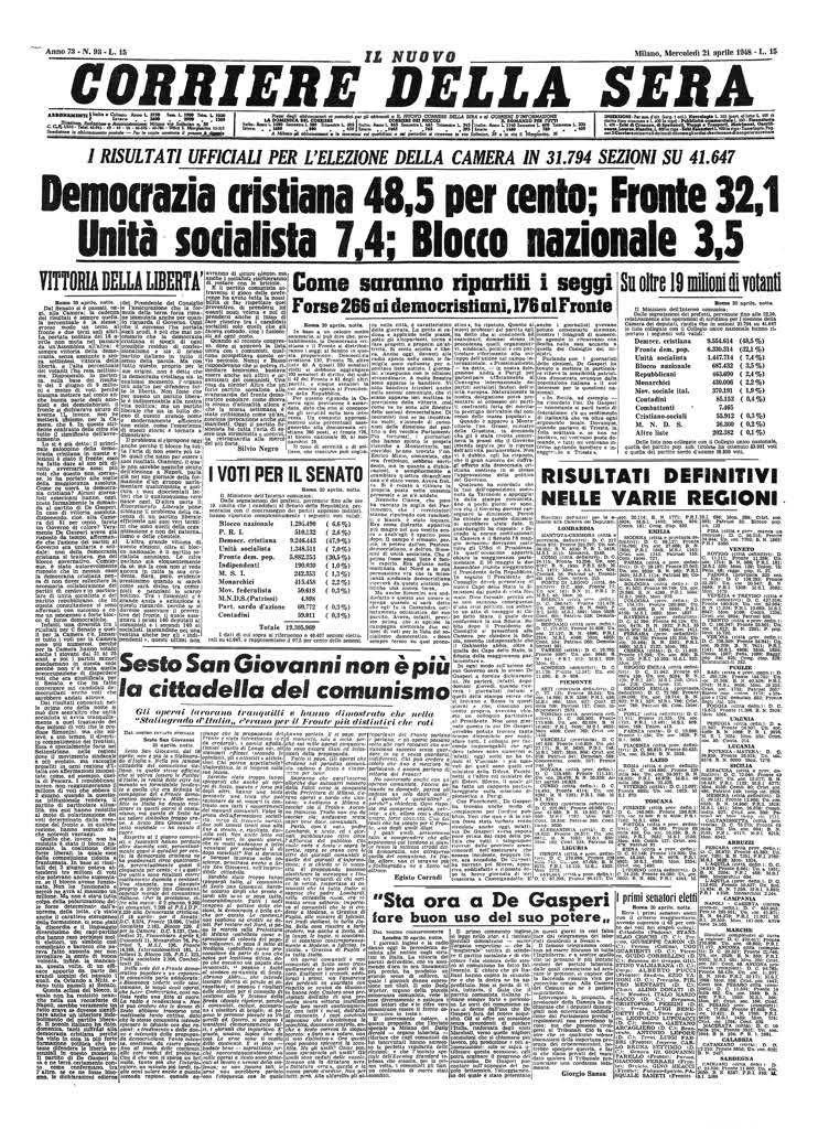 Gli eventi di aprile for Corriere della sera arredamento
