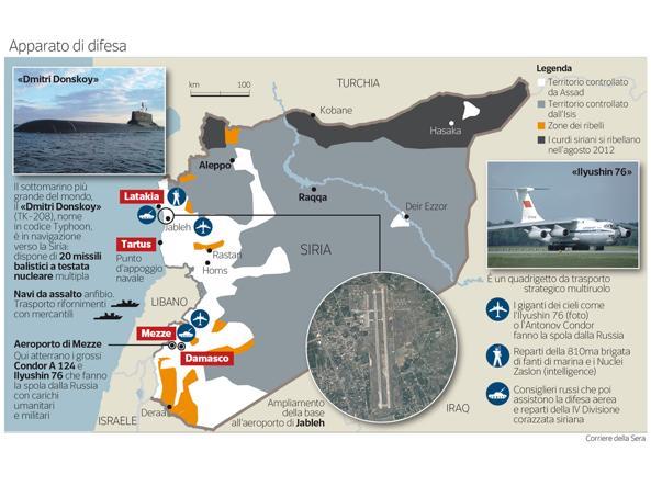 Le forze in campo in Siria