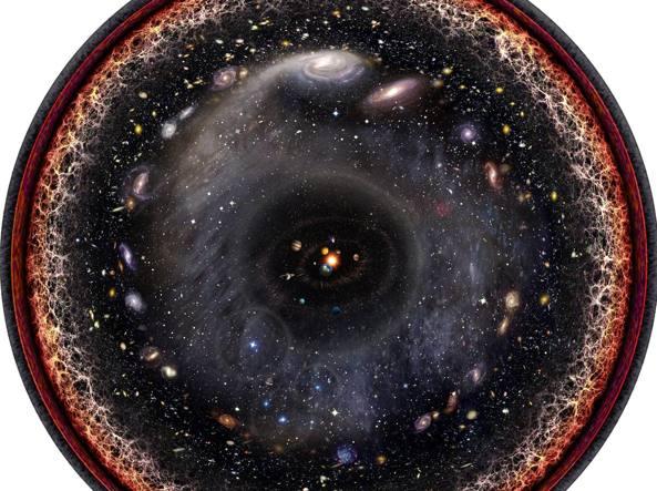 L'immagine dell'intero universo creata da Budassi