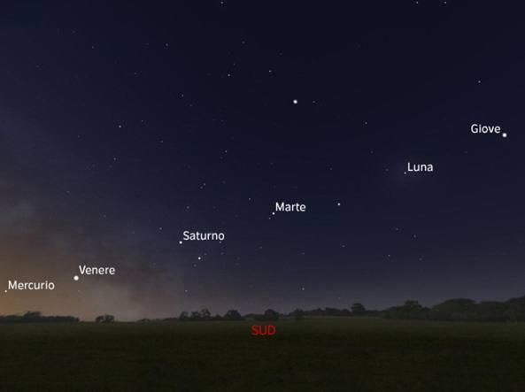 L'allineamento alle 6,30 del 30 gennaio in Italia centrale (da Stellarium)