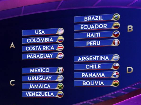 L'esito del sorteggio per la Coppa America 2016 (Epa/Szenes)
