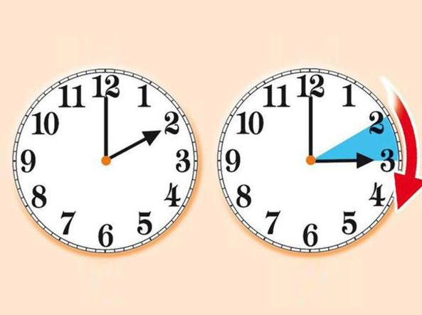 Lancette avanti di un'ora nella notte tra sabato e domenica