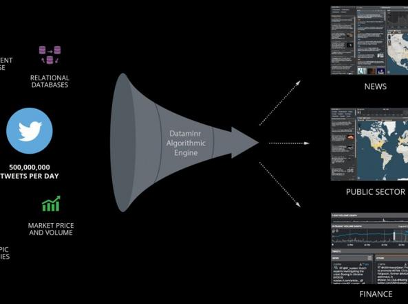 Una schermata del sito Dataminr