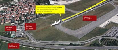Come si gestisce un atterraggio - Giardinia orio al serio ...