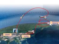 Anche la Cina entra nel turismo spaziale con shuttle da 20 persone
