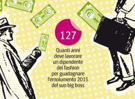 Moda&Industria, due secoli per guadagnare come il boss