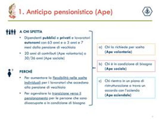 Anticipo pensioni incentivi lavoro nuove imposte la - Incentivi nuove costruzioni 2017 ...