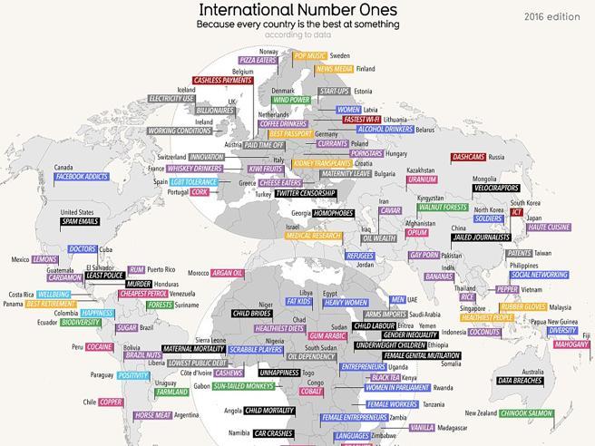 Ogni Paese è primo in qualche classifica: la mappa  lo spiega (con la  sorpresa Italia)