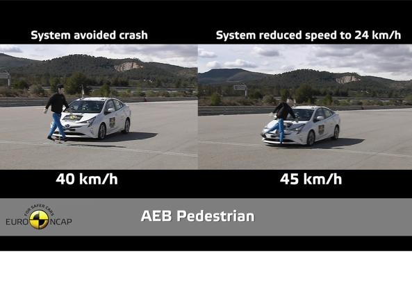 La Toyota Prius sottoposta ai test d'impatto contro il pedone