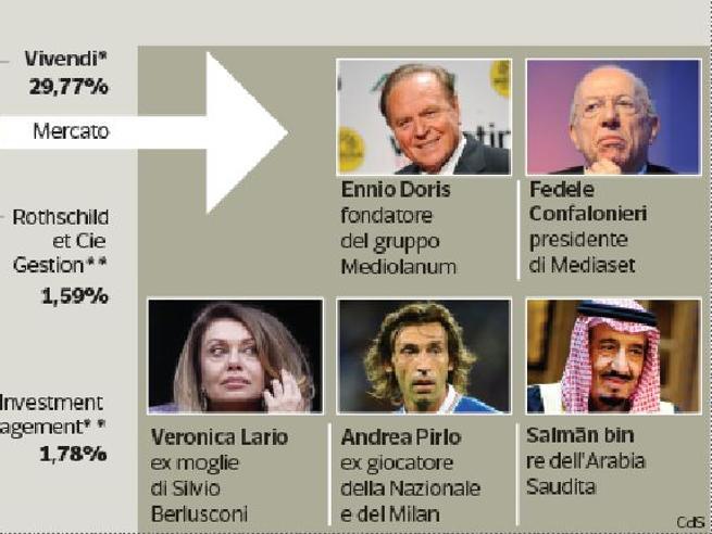 Il re d'Arabia, Veronica e PirloViaggio tra i  soci di Mediaset pronti a fermare  Vivendi