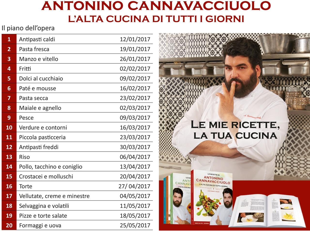 Libro ricette alta cucina ricette popolari sito culinario - Libro cucina cannavacciuolo ...