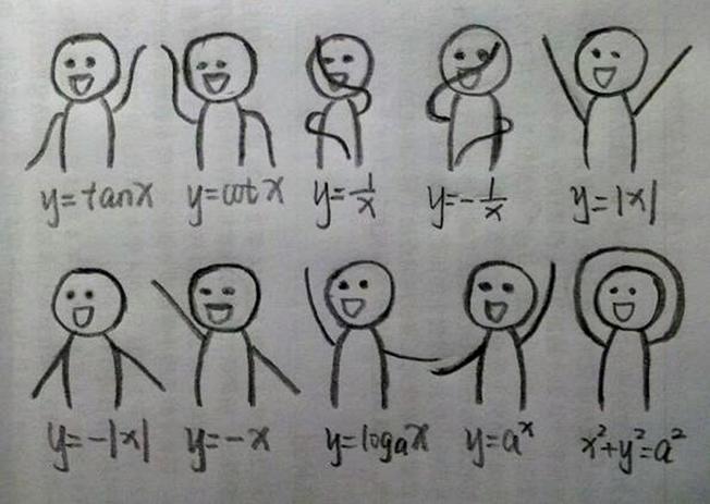 Il test che mostrai punti di forzadei bimbi deboliin matematica