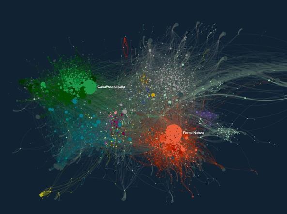 La rappresentazione grafica dei dati Anpi
