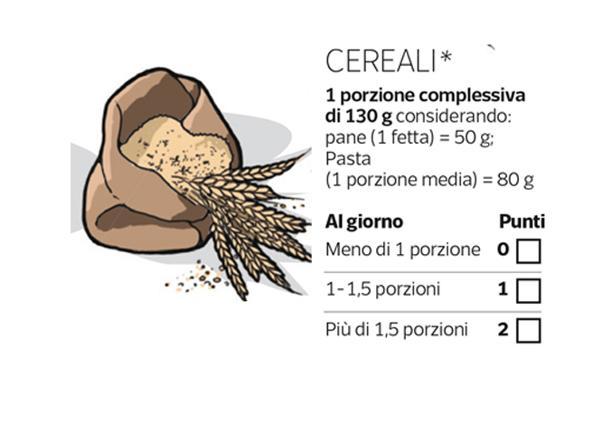 * anche integrali, dolci esclusi, per esempio pane, pasta, riso, cous cous (Fonte: Crea - Illustrazioni di Sabina Castagnaviz)