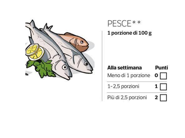 ** eccetto molluschi e crostacei; per esempio spigola, orata, alici, sarde (Fonte: Crea - Illustrazioni di Sabina Castagnaviz)