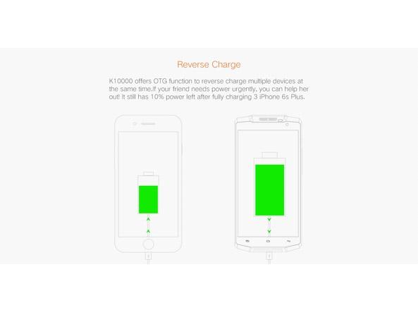 Lo smartphone con la megabatteria che si carica veloce