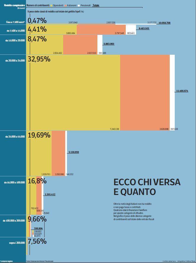 Unige Tasse Economia : Il corriere economia articolo di alberto brambilla