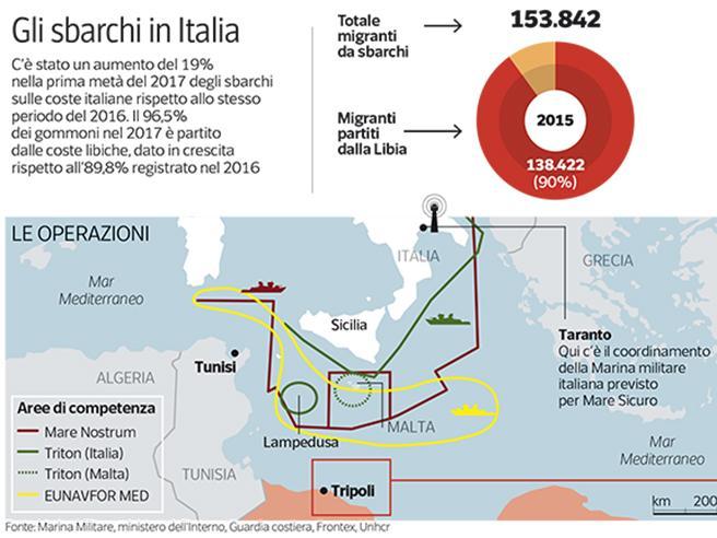 La stretta dell'Unione europea sui gommoni esportati in Libia