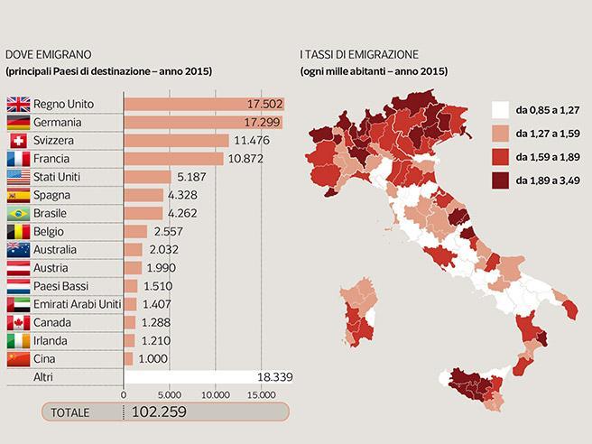 Se ne vanno giovani e laureati: la nostra vita di genitori nell'Italia dei figli lontani