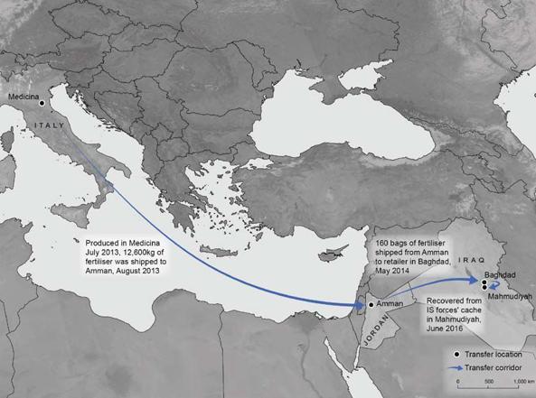 Il percorso del fertilizzante proveniente dall'Italia