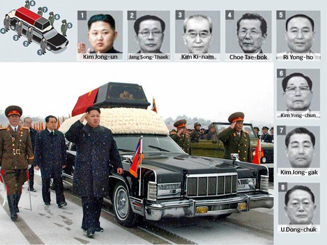 Corea del Nord, i sei anni al potere (e i gerarchi neutralizzati) di Kim, che prepara la «sorpresa di febbraio»
