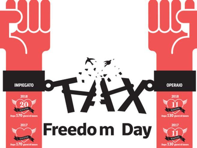 nel 2018 saremo «liberi» dalle imposte  il 20 giugnoL'Economia oggi in edicola gratis