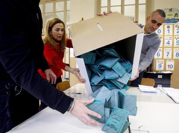 Voto all'estero, scrutinio ancora sotto al 50%: Pd in testa