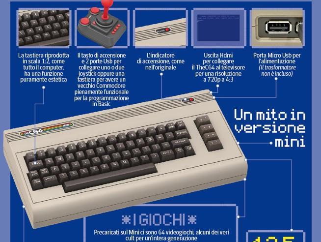 Commodore 64, con The C64 Mini torna il pc che insegnò il digitale a un'intera generazione