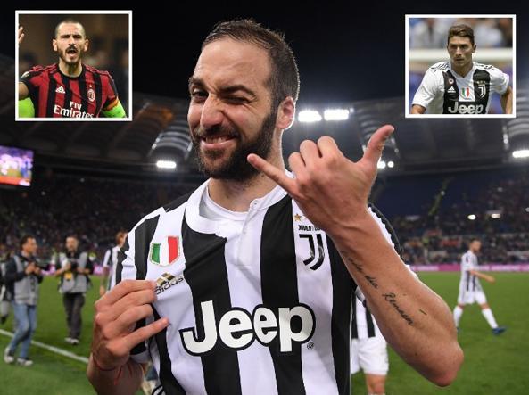 Calciomercato, accordo totale: Higuain e Caldara al Milan, Bonucci alla Juventus